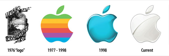 AppleLogoEvolution